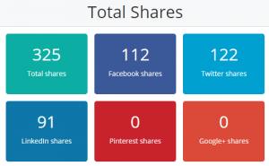 upviral shares